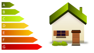home energy efficiency graph